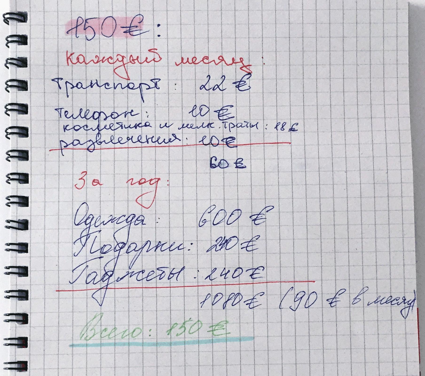 Ирина зафиксировала решения в блокноте, чтобы потом было проще вспоминать и анализировать