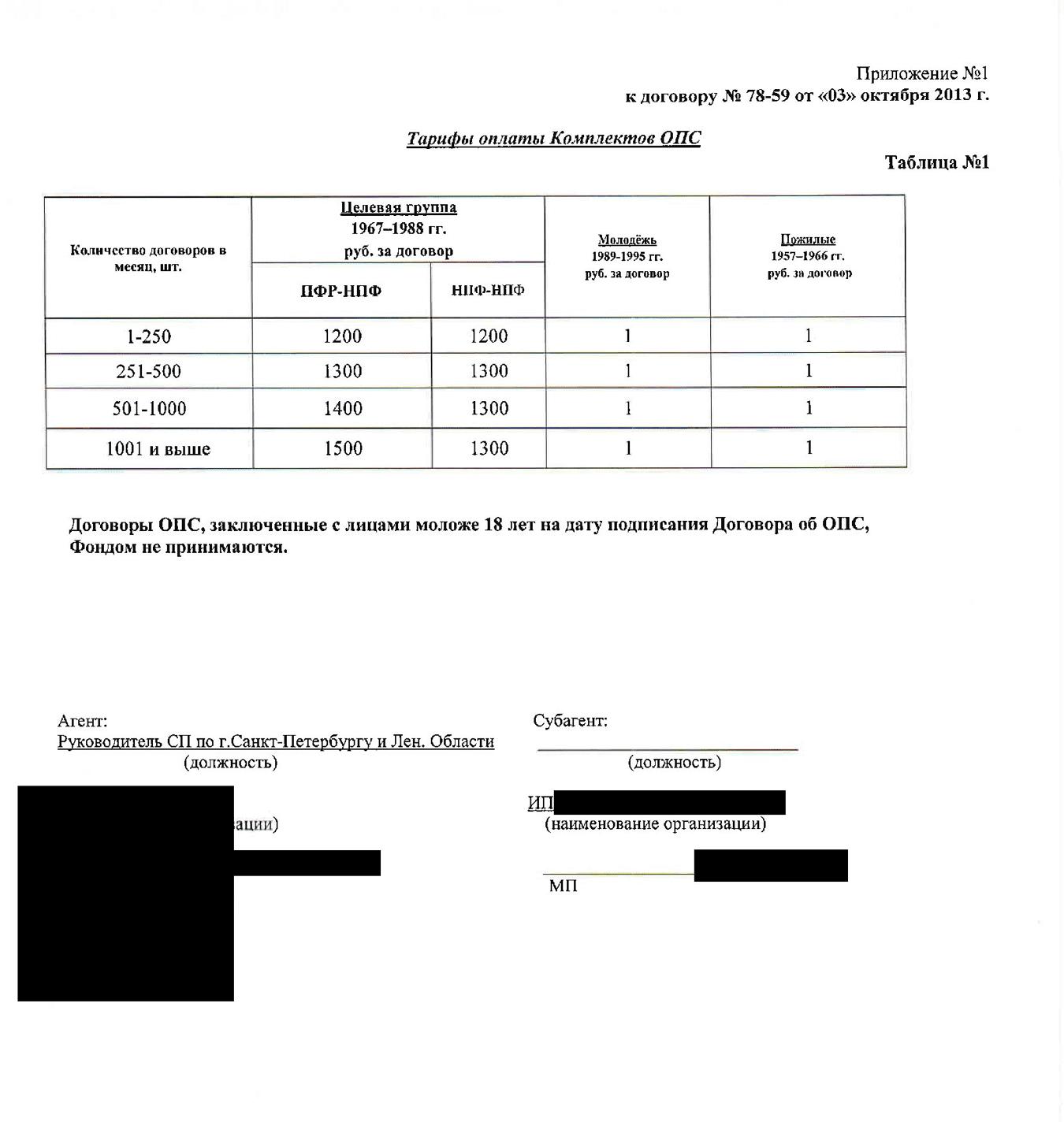 В 2013 году, когда я работал в брокерской компании — агенте, за каждого клиента НПФ платил от 1200 до 1500 р.