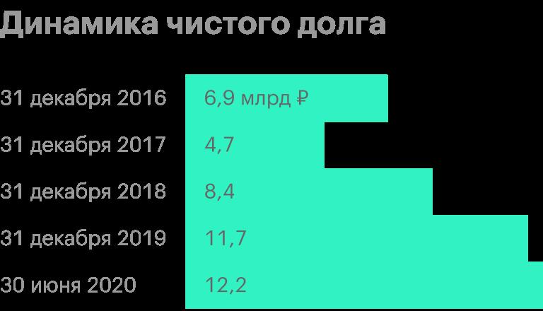 Источник: пресс-релизы «Обуви России»
