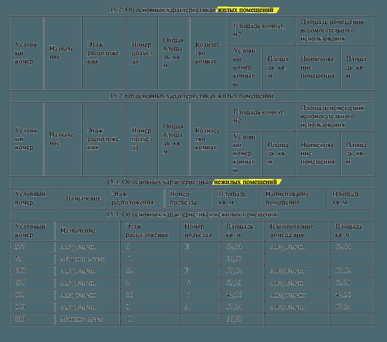 Изображение - Что собой представляют апартаменты, основные отличия от квартир при покупке opasnosti-apartamentov__doc2.hmnqpub240bn