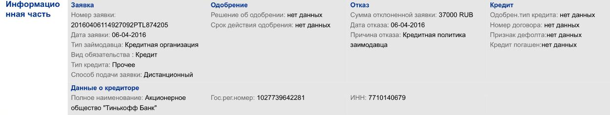 Проверить заявку на кредит тинькофф банк