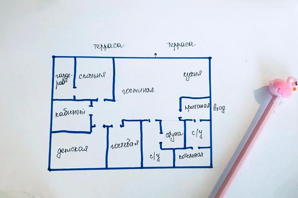 Комнаты получились небольшими, но их количество удовлетворило все наши потребности. Большая у нас только кухня-гостиная. В этом суть скандинавского подхода к проектированию домов