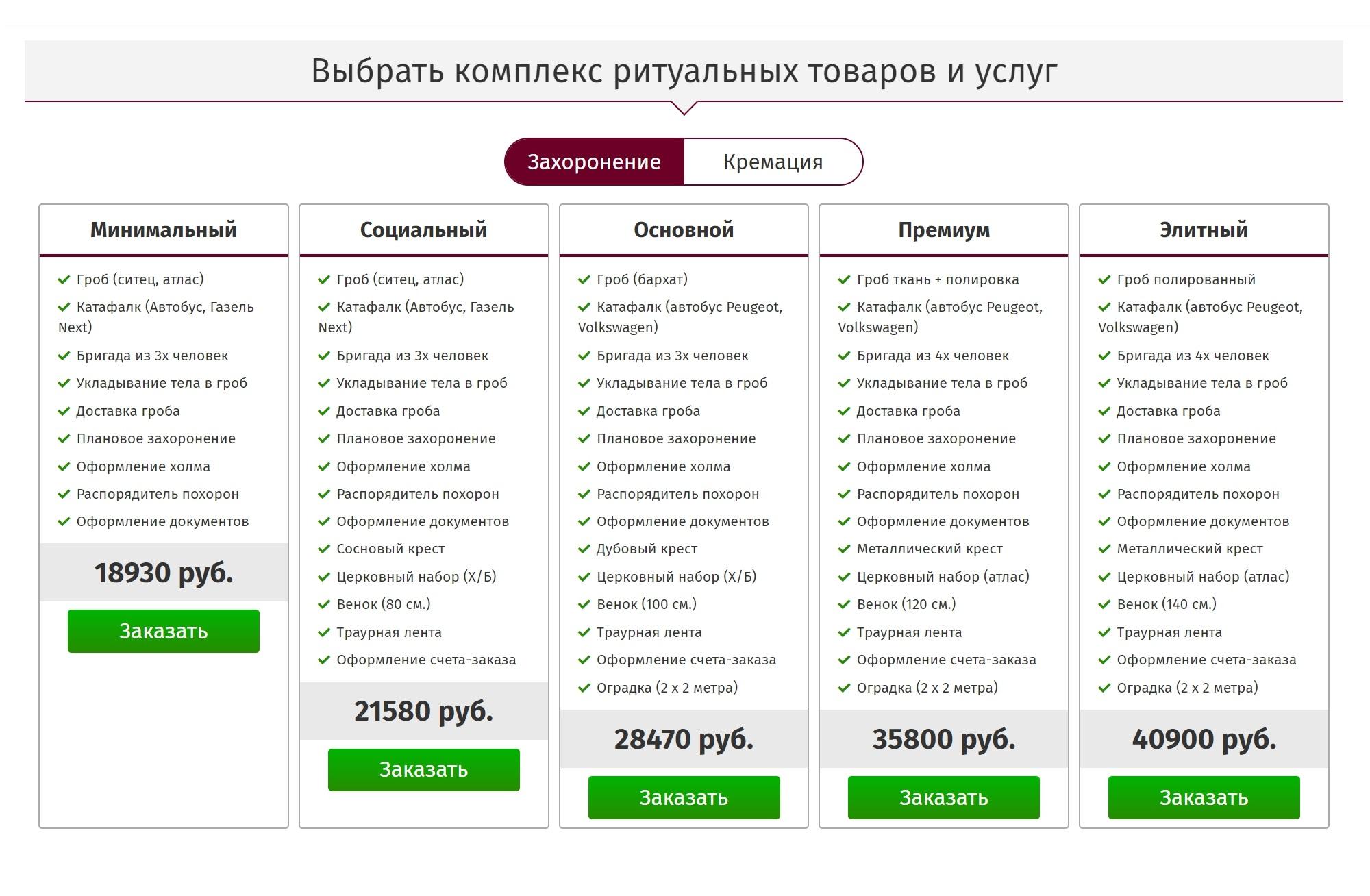 В Саратове похороны в одной из ритуальных компаний обойдутся минимум в 18 930{amp}amp;nbsp;рублей