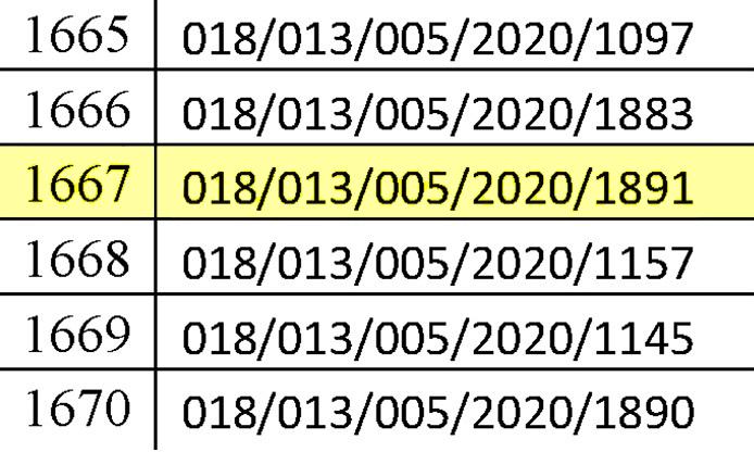 Фрагмент из списка с заявлениями на субсидию, мне ее одобрили 9 июня. Всего из 2137 заявлений предпринимателей забраковали только 87