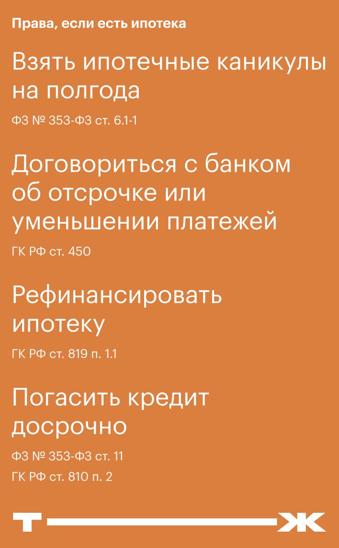 тинькофф банк кредит под квартиру взять кредит на 5 лет в сбербанке
