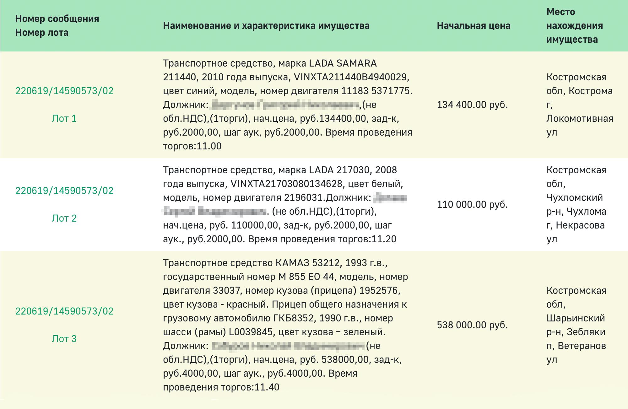 Сайт ФССП: на торгах в Костроме будут продавать машины должников