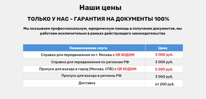 Сначала московская справка стоила 10 тысяч рублей, на следующий день — уже 5. Все равно неплохо длябесплатной услуги