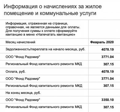 Скриншот из моего личного кабинета УК: в феврале я заплатила 4078<span class=ruble>Р</span>