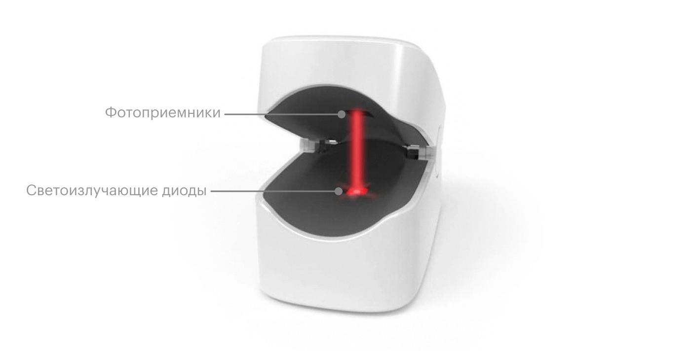На одном конце прищепки — светоизлучающие диоды, а на другом — датчик-фотоприемник, который улавливает этот свет