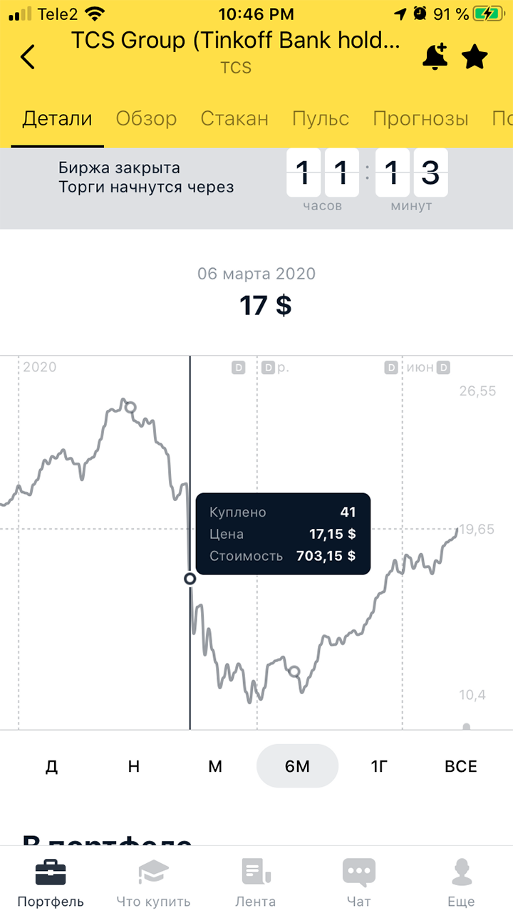 Акции Тинькофф делают кульбит — купил 41 штуку на спаде