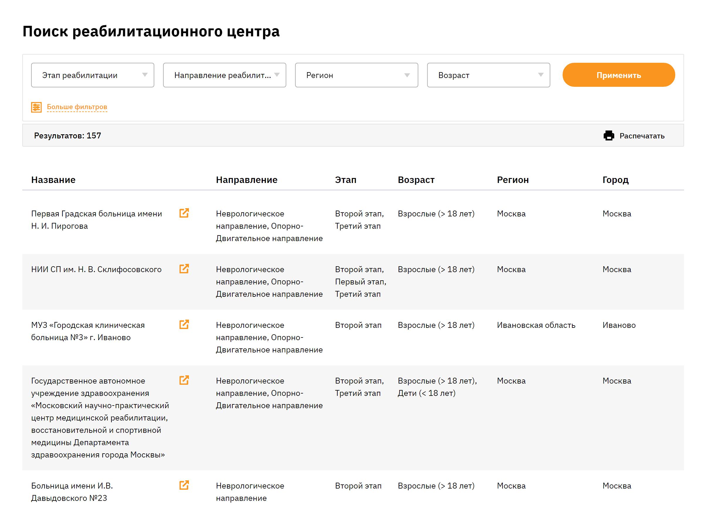 На сайте фонда «Правмир» можно ввести свои данные и найти частные и государственные центры, подходящие по заболеванию, региону и возрасту