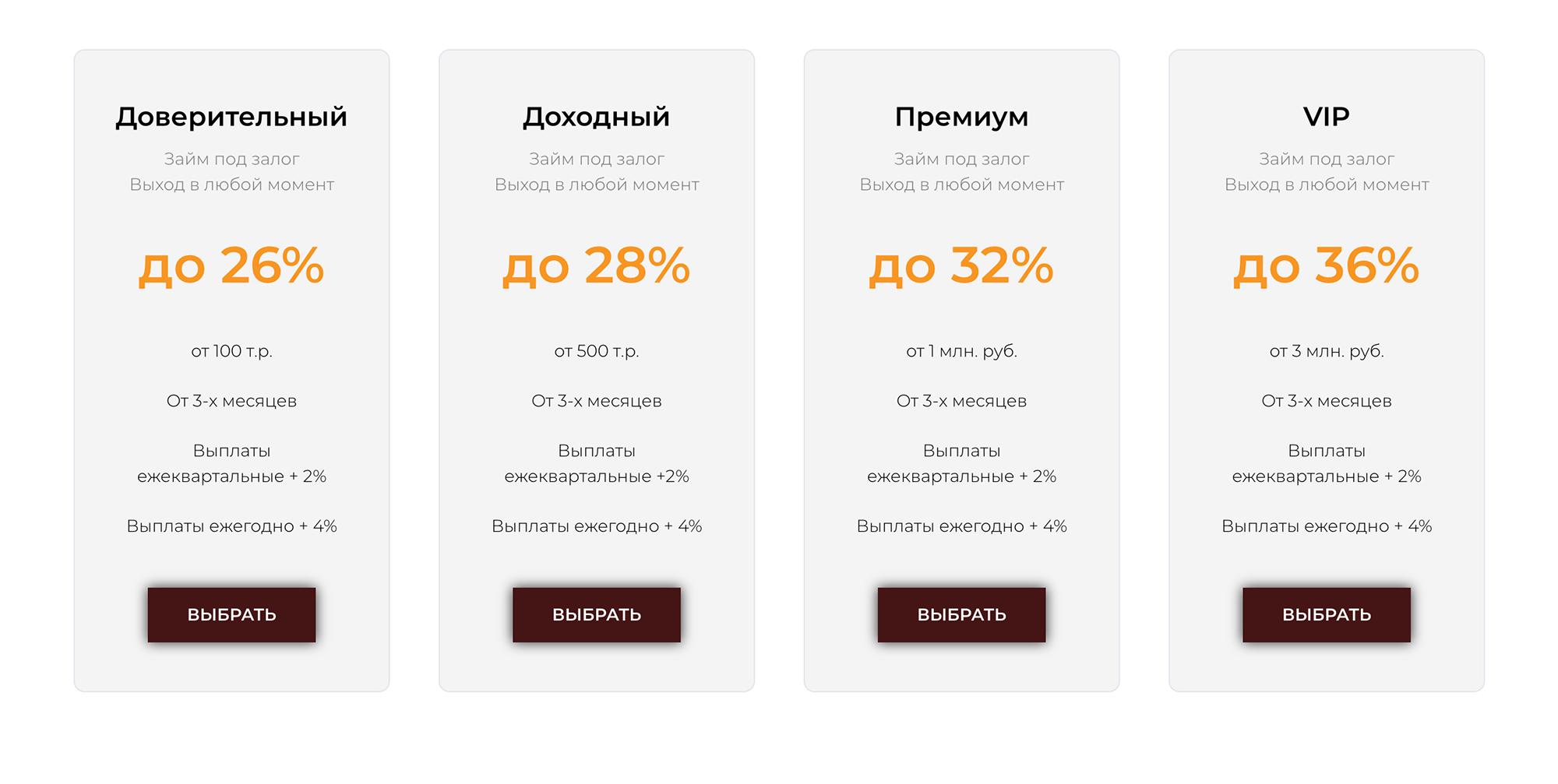 Проценты «Русбилд» обещает высокие, и это подозрительно. Но и минимальный вклад — 100 тысяч. Это не похоже на фирмы-однодневки, которые сулят златые горы за 500 рублей