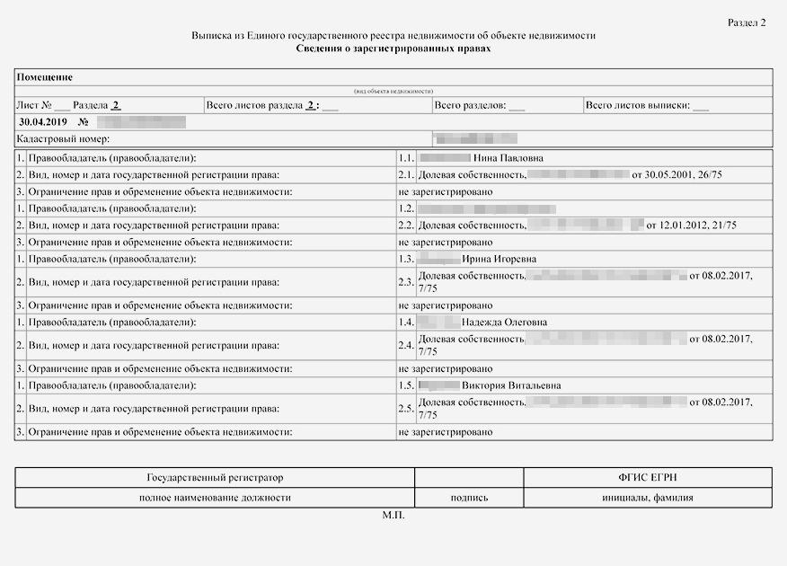 В файле указаны только ФИО собственников, безадреса места жительства. Лучше отправлять письма-уведомления на адрес собственности