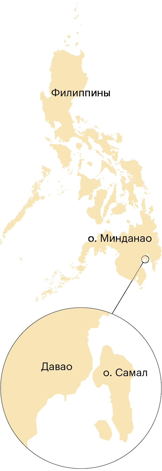Жители филиппин