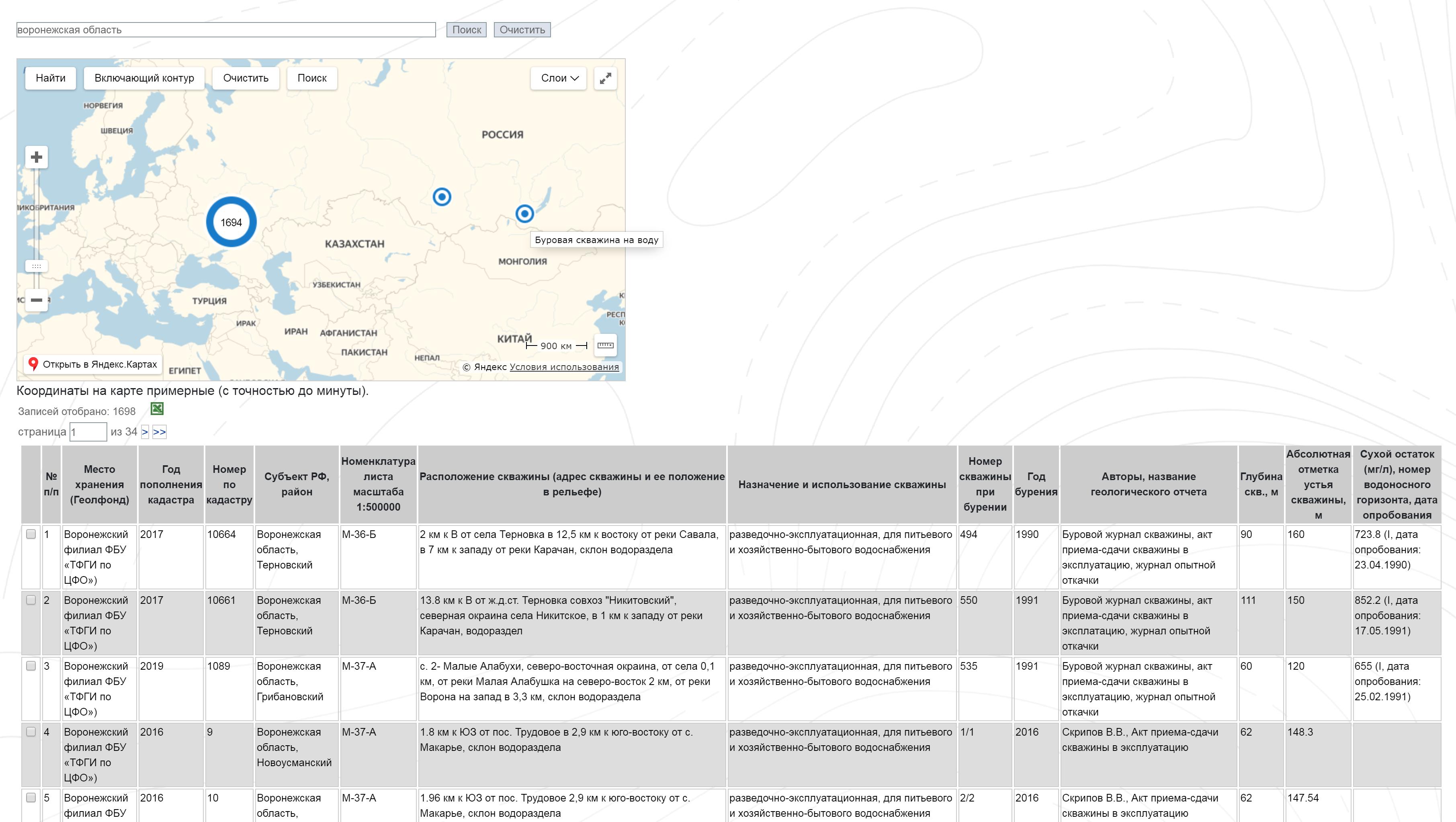 Так выглядят результаты поиска. В выдаче по Воронежской области 1680 результатов, нужно сортировать и уточнять