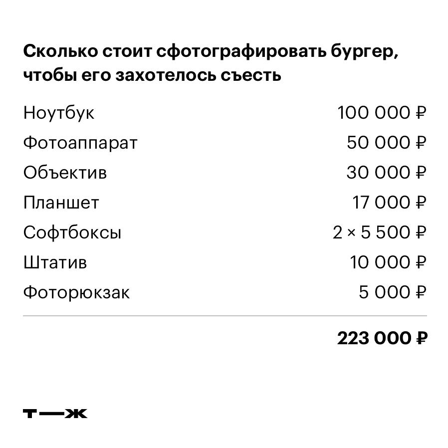 свободное сколько зарабатывают фотографы в москве этом