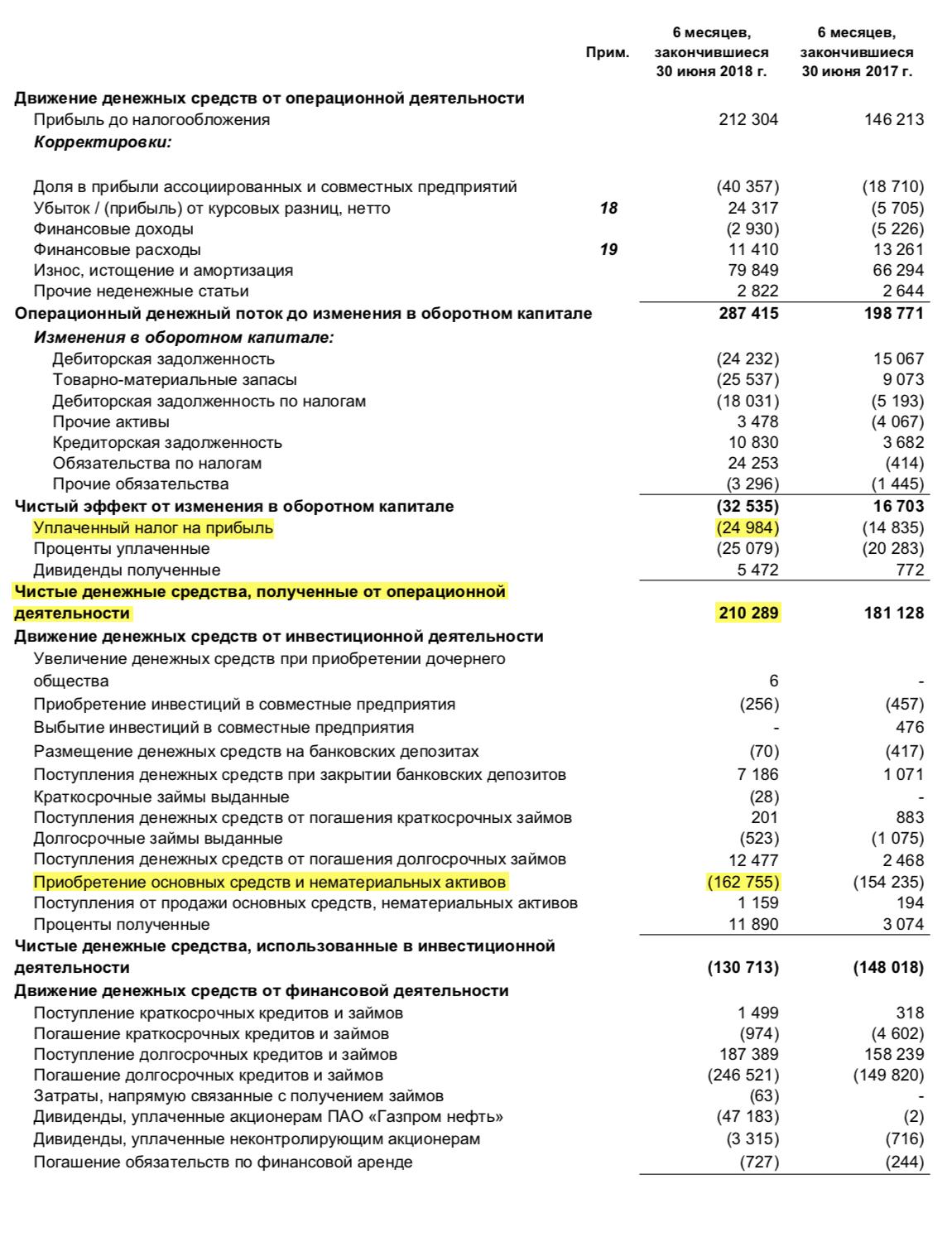Отчет о движении денежных средств «Газпром-нефти» за второй кв. 2018 года, стр. 5