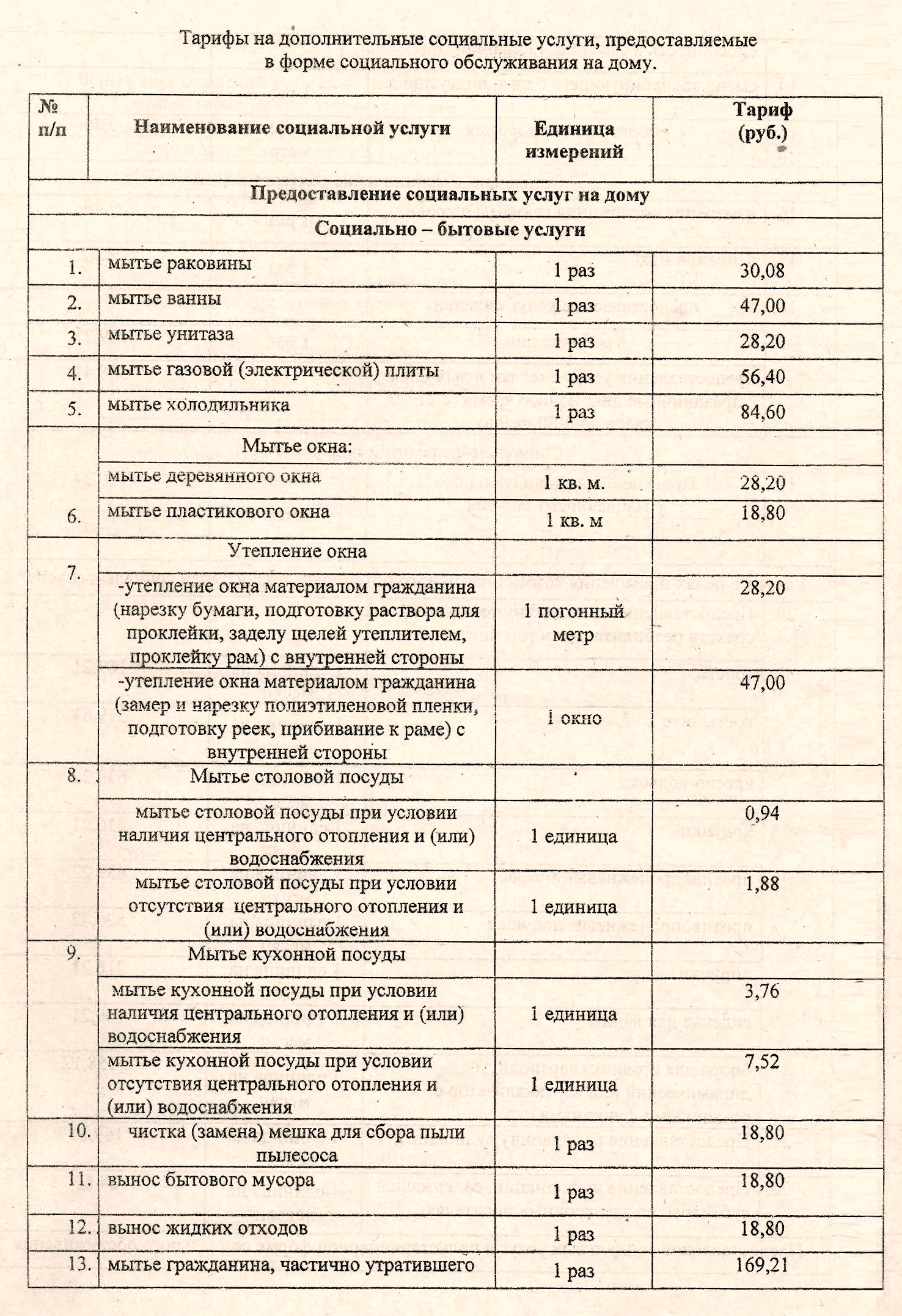 Прейскурант дополнительных услуг включает 26 видов с разными тарифами