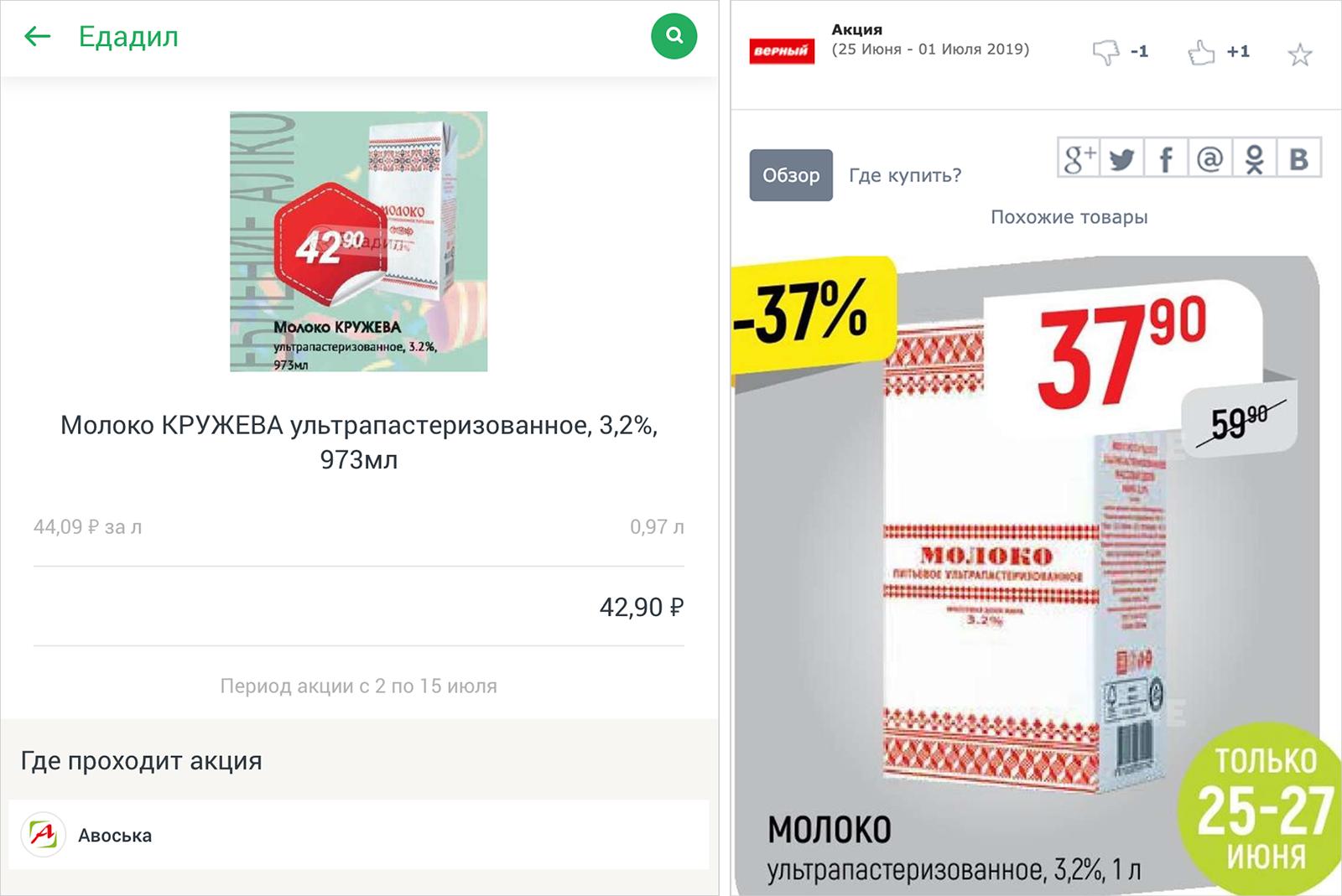 «Едадил» и «Скидка-онлайн» нашли скидки на молоко: осталось выбрать магазин — «Верный»или«Авоська»