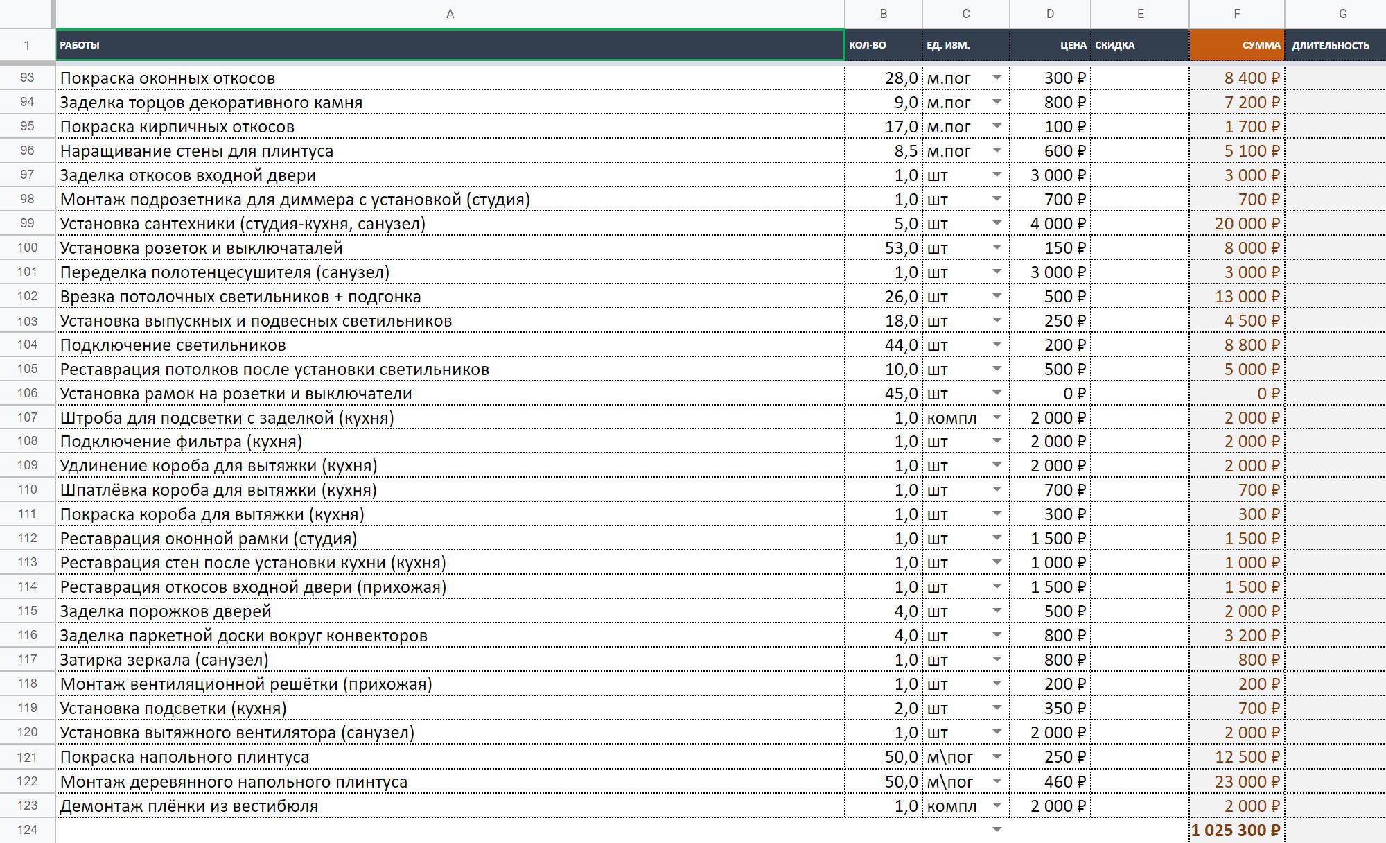 Простую смету можно сделать и в онлайн-таблицах