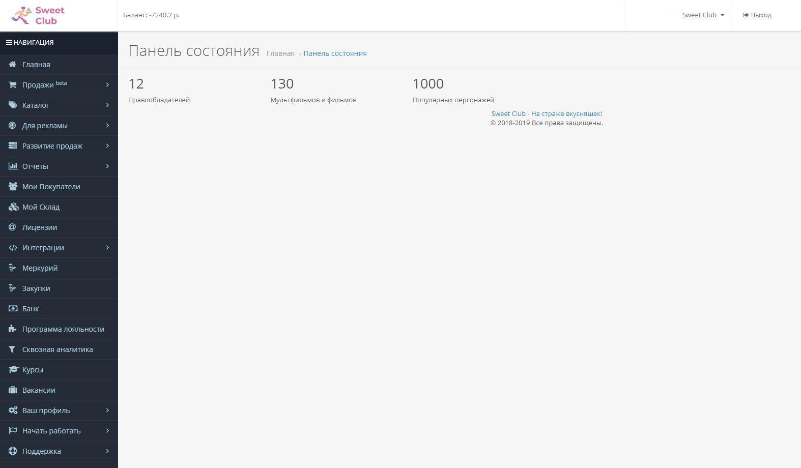 Так выглядит стартовая страница личного кабинета кондитерской на сайте платформы
