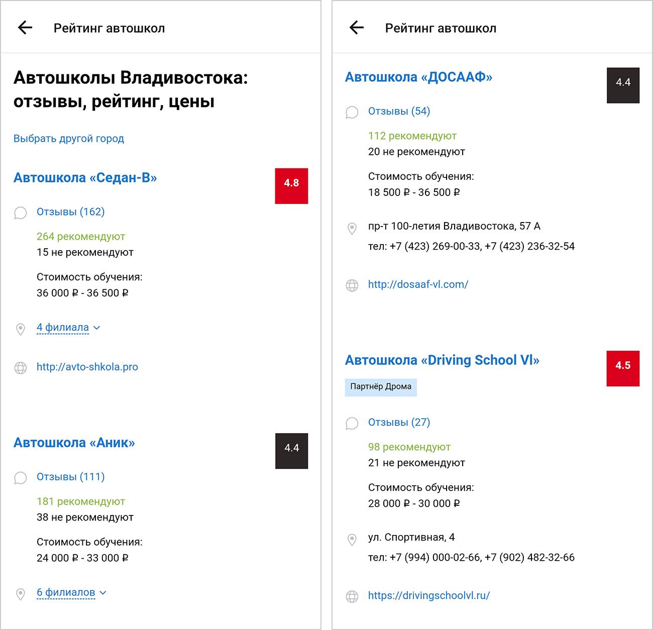 Во Владивостоке стоимость обучения в автошколе в среднем начинается от 20 тысяч рублей. Источник: «Дром»