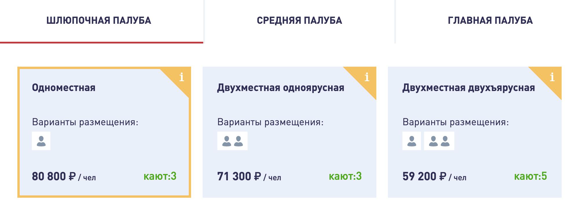 В июле 2020&nbsp;года есть круиз из Нижнего Новгорода в Пермь на теплоходе «Михаил Фрунзе». Цена билета варьируется от 59 200<span class=ruble>Р</span> до 80 800<span class=ruble>Р</span> в зависимости от каюты