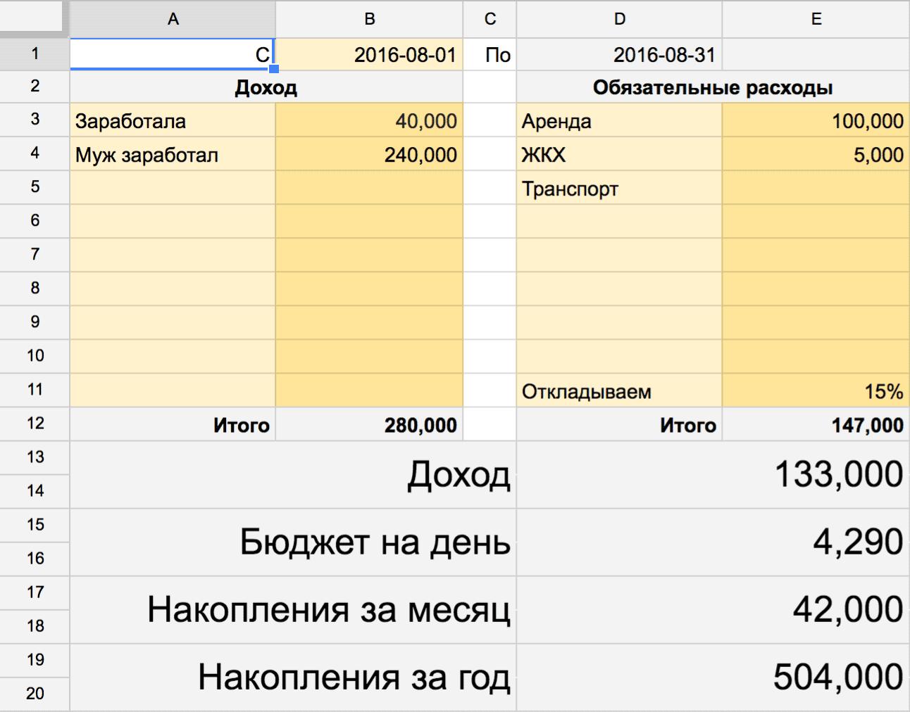 Сюда можно записать доходы и основные траты. Формулы в ячейках посчитают накопления и покажут месячный лимит для «Тяжеловато»