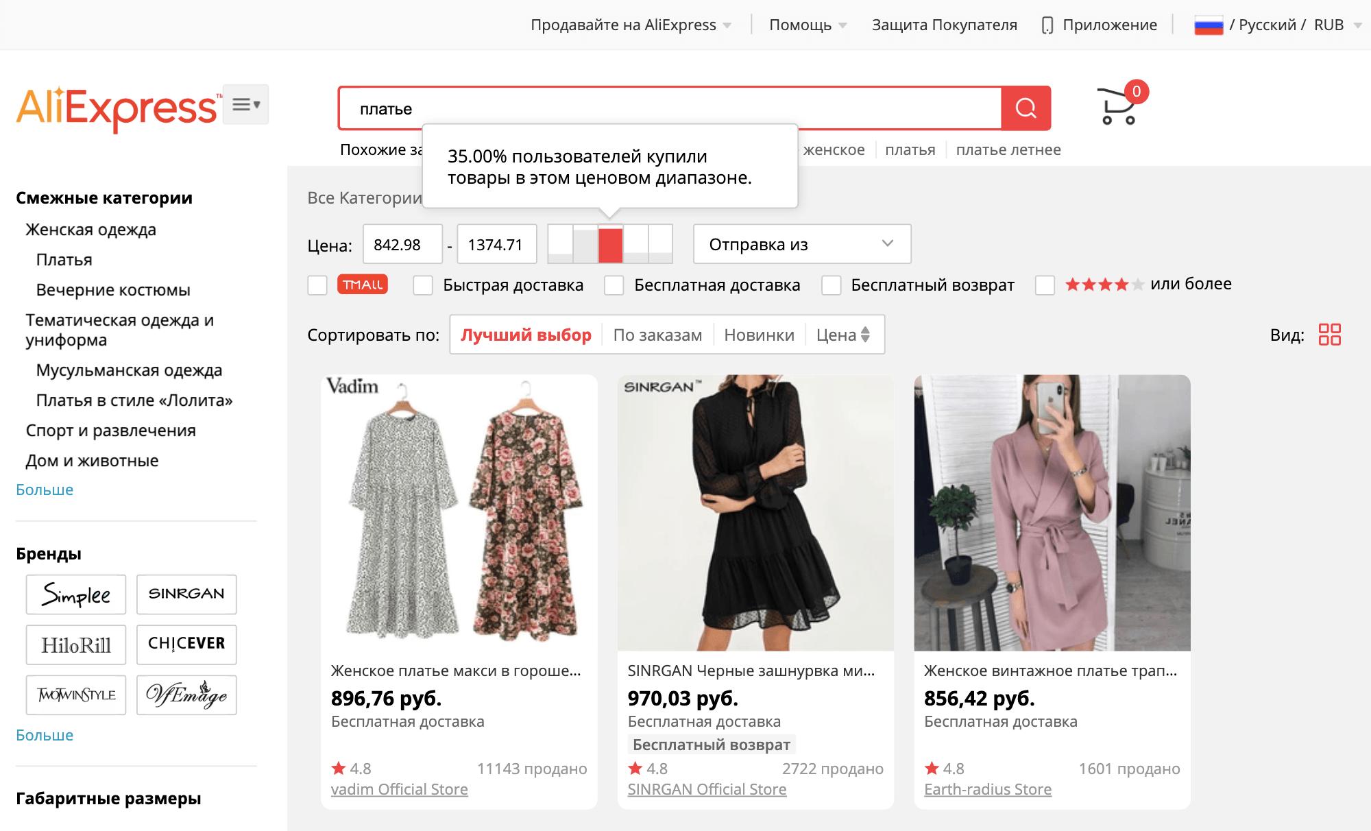 В поиске видно, как часто товар покупают за ту или иную цену. Например, 35% покупателей приобретают платья по цене от 850 до 1350рублей, еще столькоже — за 500—850 рублей