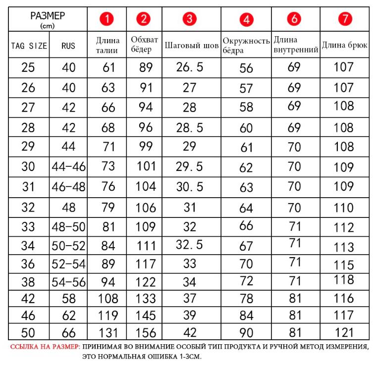 Поэтому на параметры 70—100 я выберу тридцатый размер и затем ушью в талии, если потребуется