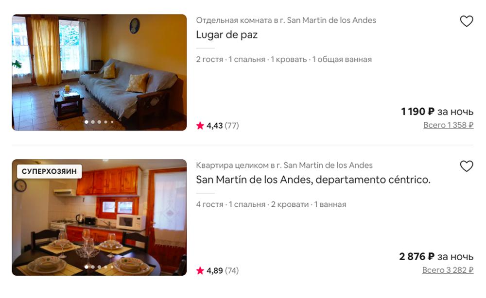 Самые дешевые опции жилья в городе Сан-Мартин-де-лос-Андес в декабре 2020года. В январе-феврале цены поднимаются примерно на 14%