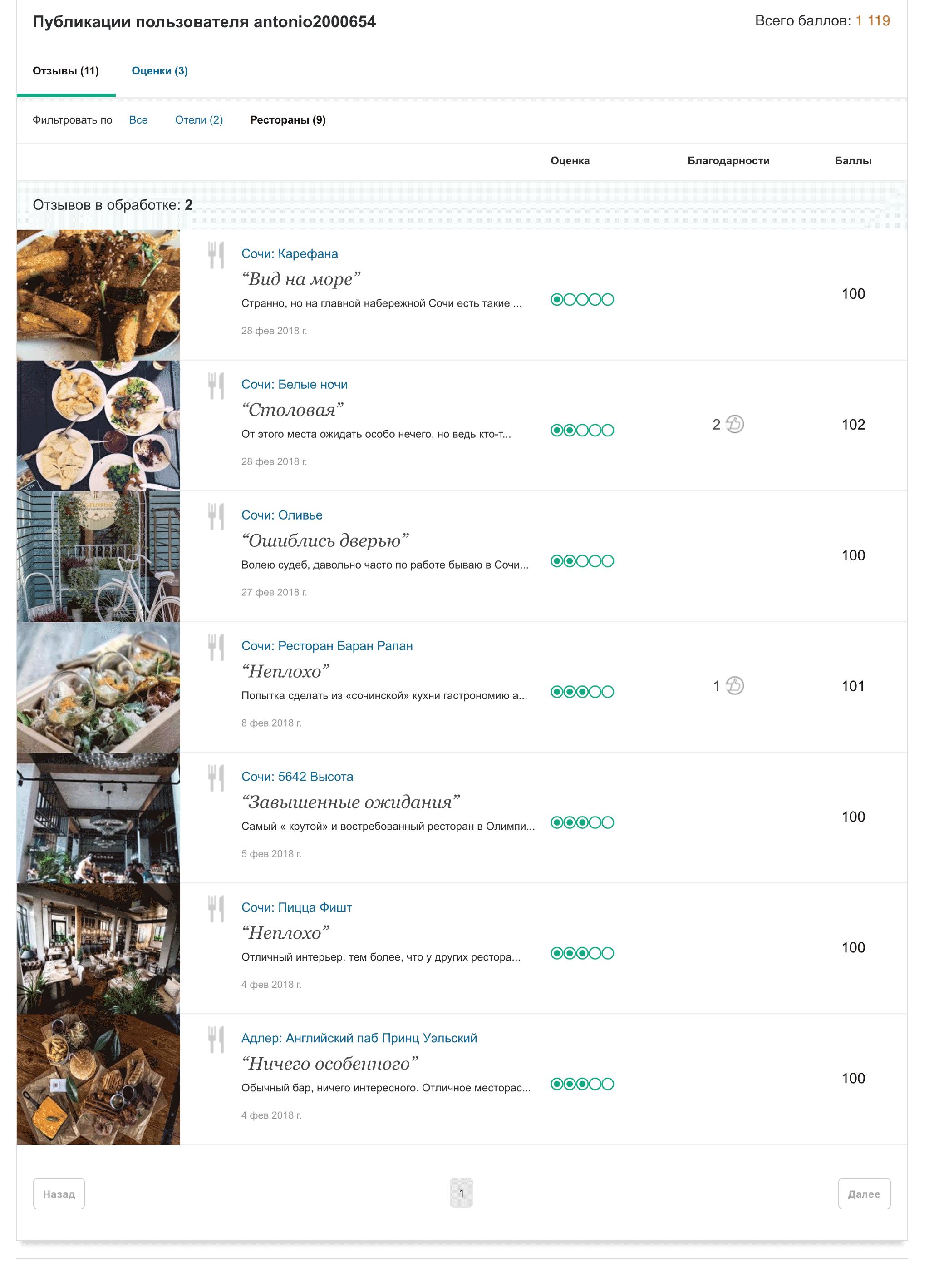 Все отзывы этого пользователя о ресторанах очень критические. Я бы не стала полагаться на его мнение