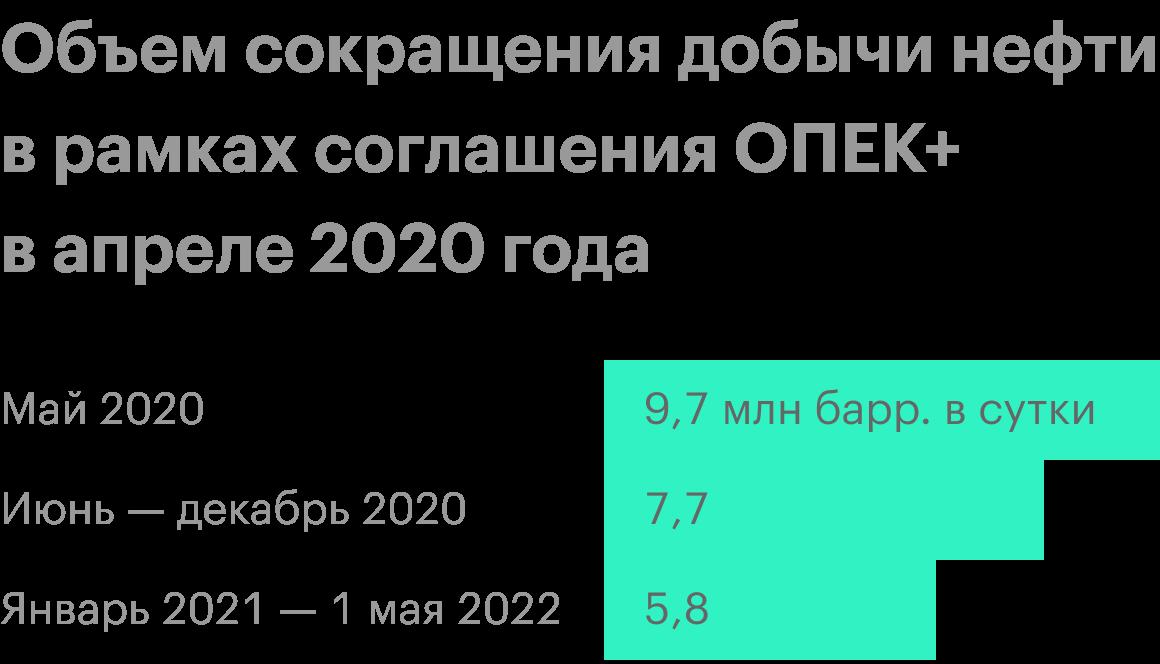 Источник: анализ руководством деятельности «Транснефти»