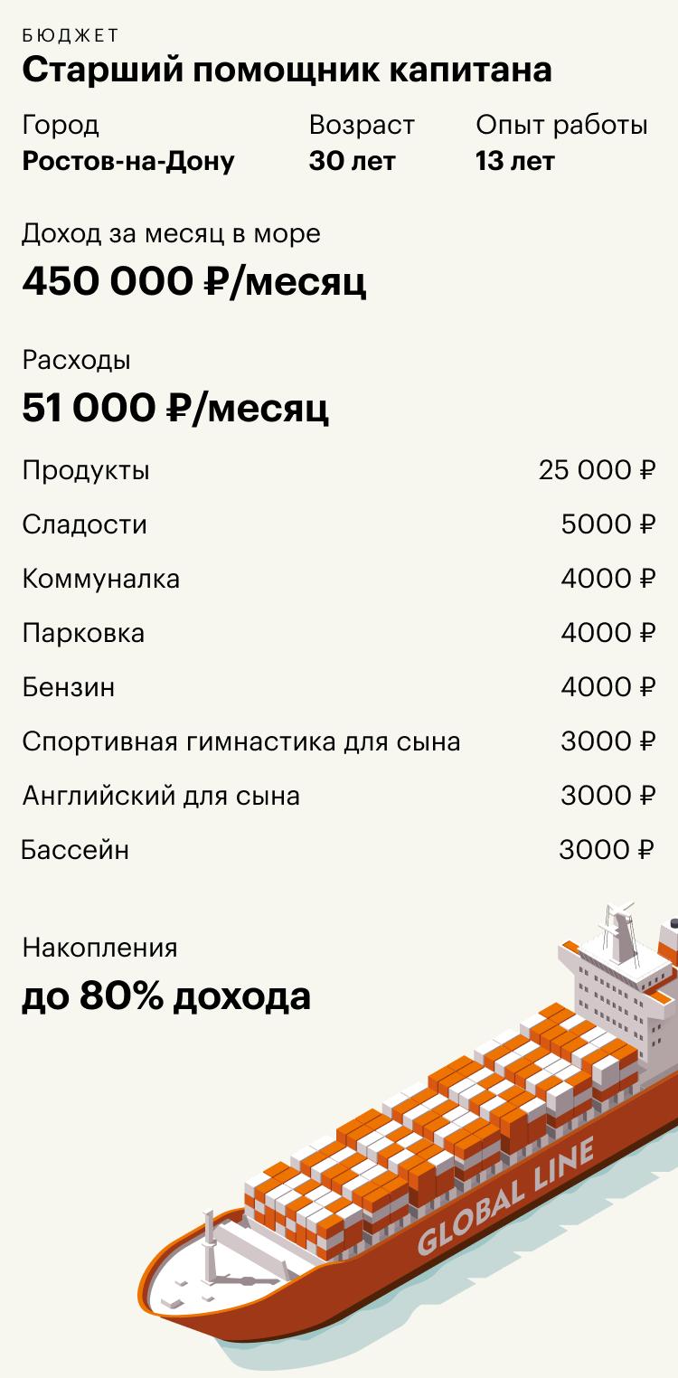 Как рассчитывается зарплата при больничном
