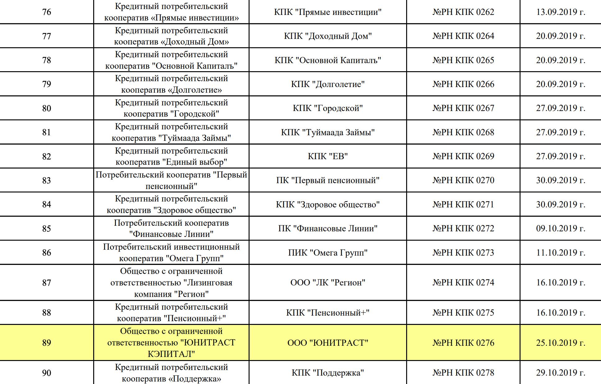 На своем сайте МОВС подтверждает, что «Юнитраст» с ними действительно сотрудничает