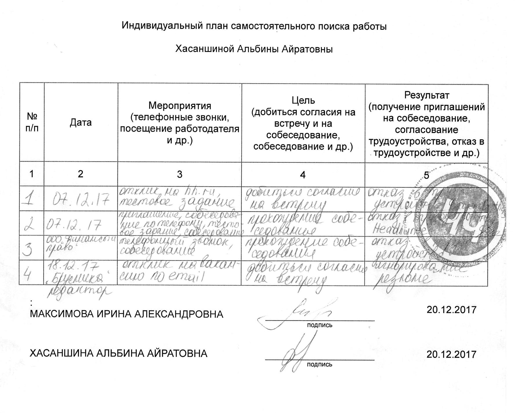 Адрес архива где хранятся документы строительных организаций которые закрылись