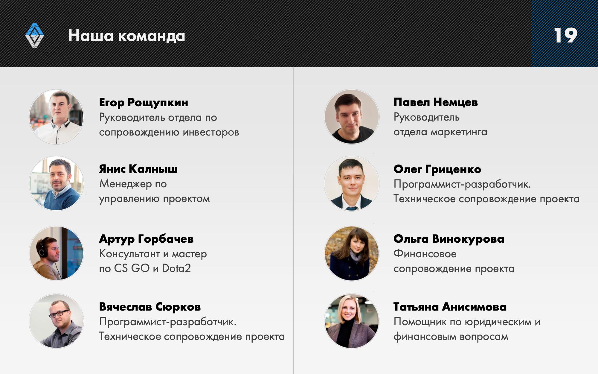 В презентации показана команда, которая работает надпроектом. Но на самом деле этих людей не существует