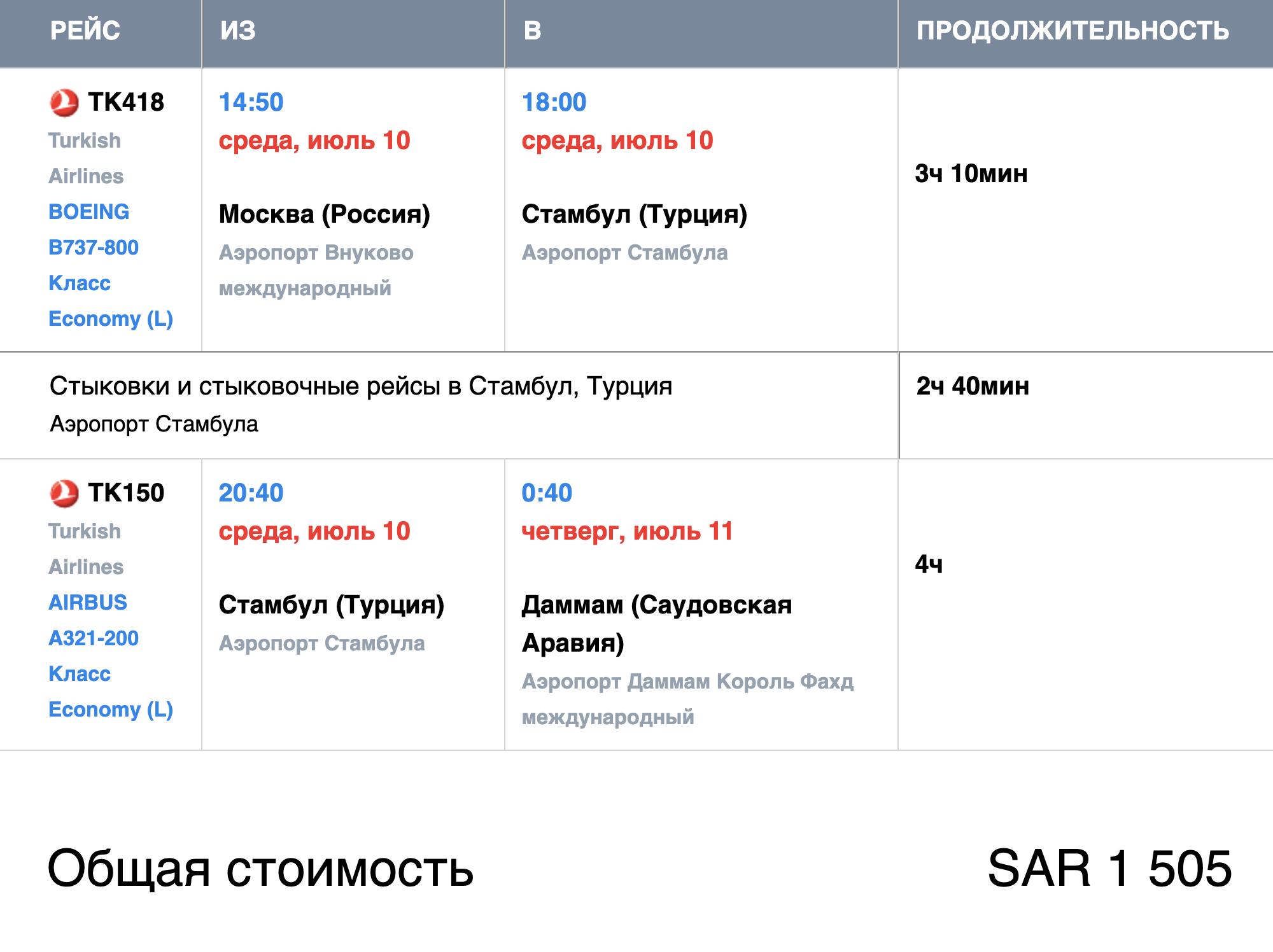 За перелет Москва — Даммам в одну сторону мне пришлось заплатить 1505&nbsp;SR (29 497<span class=ruble>Р</span>). Если покупать билеты хотя&nbsp;бы за месяц до вылета, за эту&nbsp;же сумму можно взять билеты туда и обратно