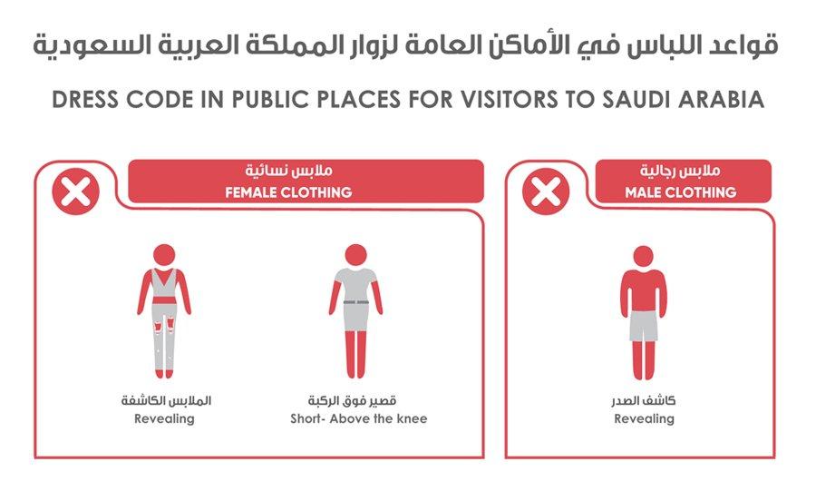 Как не стоит одеваться для прогулок по Саудовской Аравии