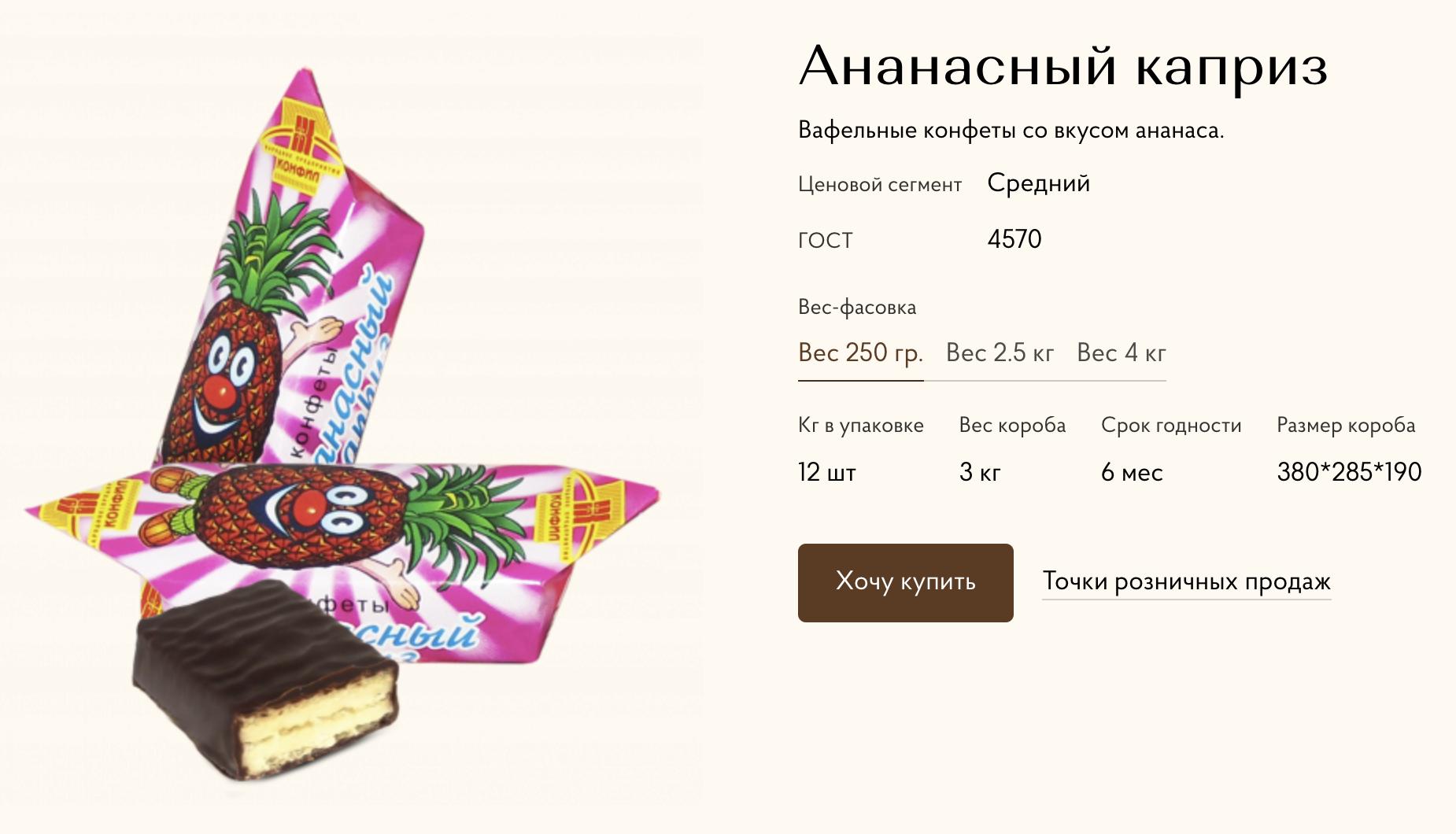 «Мишка нальдине», «Отражение», «Корабли пустыни» и«Ананасный каприз»— мне кажется, эти конфиловские конфеты известны всем