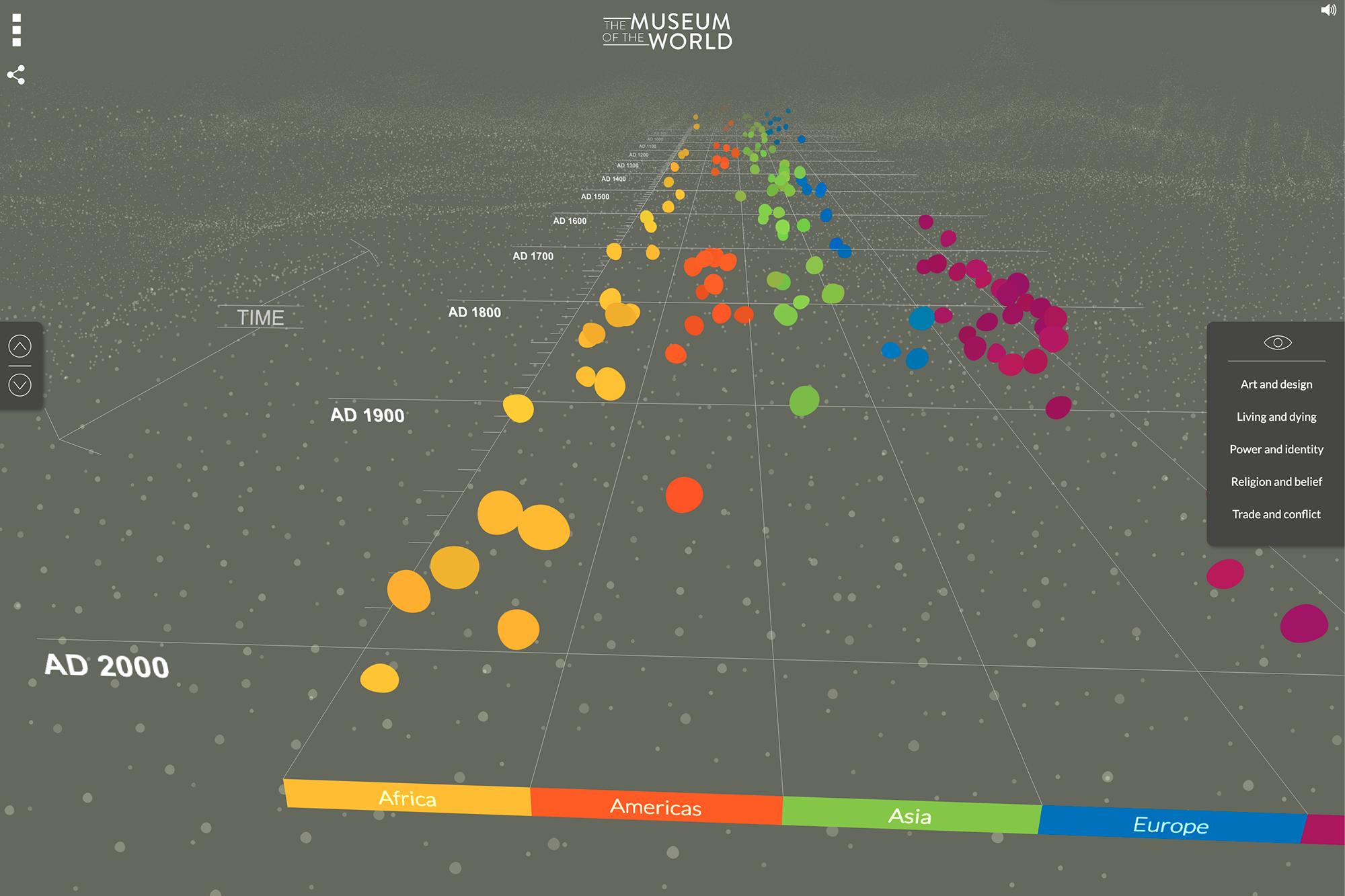 Система координат виртуального музея: время и место