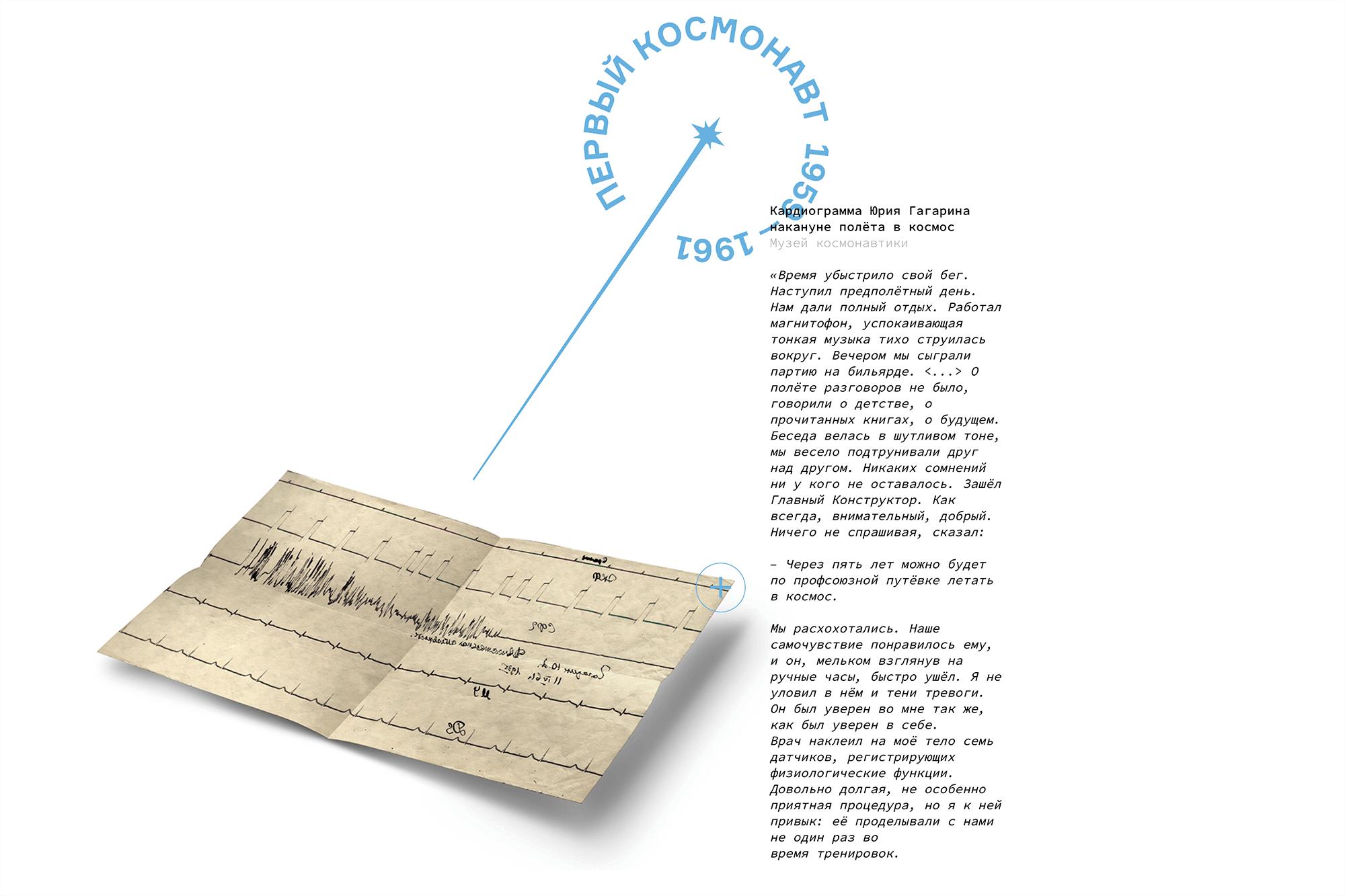 Кардиограмма Гагарина перед первым полетом