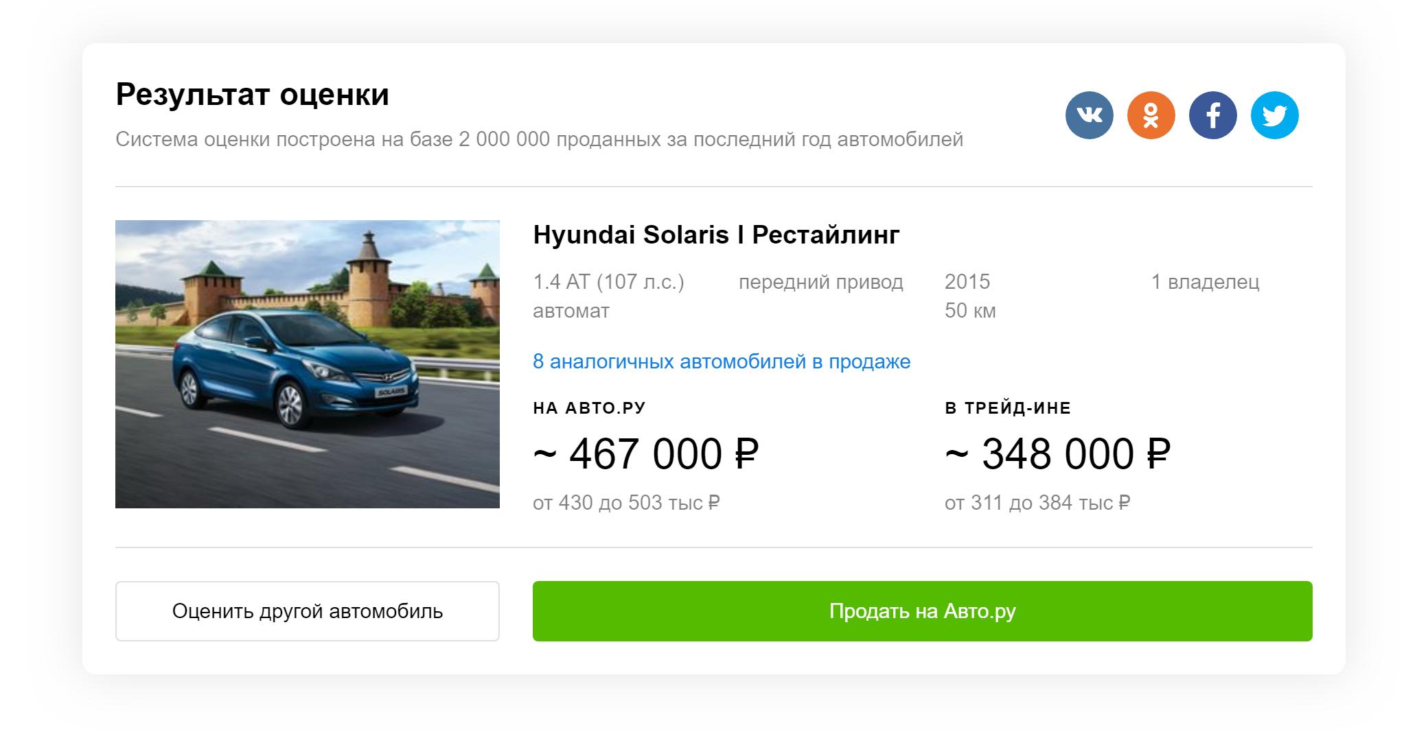 Расчет рыночной и оценочной стоимости на примере автомобиля Хендай Солярис