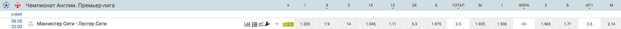 Линия на матч английской Премьер-лиги. В ней 10 основных и 1570 дополнительных исходов
