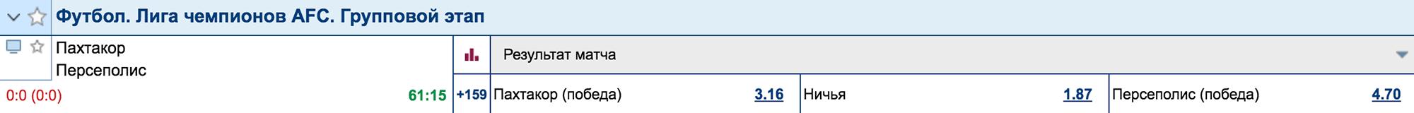 В линии на этот матч коэффициент на победу «Пахтакора» — 3,16 на победу «Персеполиса» — 4,7, а на ничью — 1,87. Если мы поставим 100 рублей на победу «Пахтакора», и он победит, то получим на руки 100 × 3,16 = 316<span class=ruble>Р</span>. Из них 100 рублей — наша ставка, поэтому реальный плюс — 216<span class=ruble>Р</span>. Если мы не угадали результат, ставка уходит букмекеру