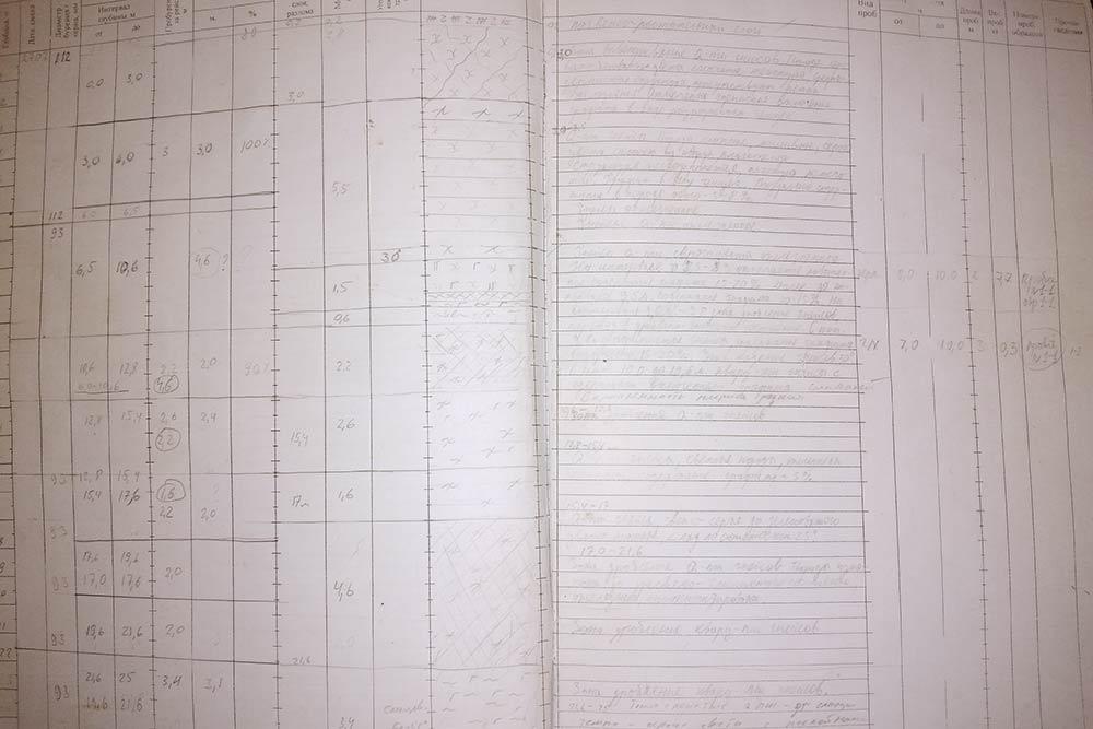 Записи геолог ведет в журнале документации скважин. Здесь все прото, что и с какой глубины удалось достать